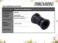 adaptér SRAM z Pressfit30 na BSA 83 mm
